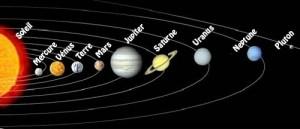 Les huit planètes du système solaire