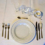 Position des couverts par rapport à l'assiette