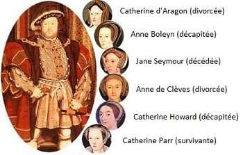 Henri VIII et ses 6 femmes.