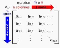 Une matrice simple à m lignes et à n colonnes.