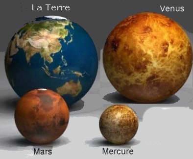 Planètes_telluriques