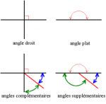 Angles_particuliers