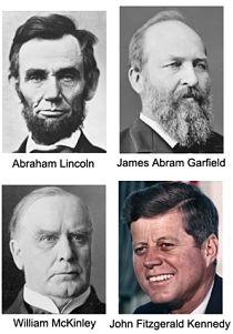 Les présidents américains assassinés.