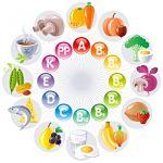 Les vitamines et les aliments qui les contiennent.