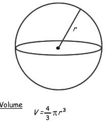 La sphère et son volume.