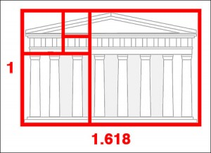 La proportion divine appliquée au Parthénon, Athènes.