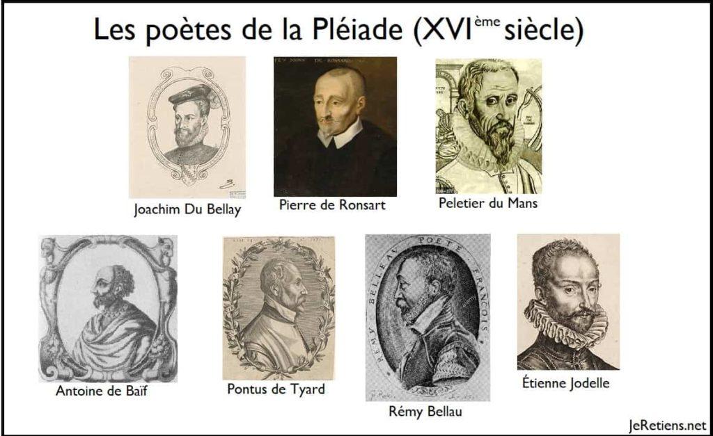 Les poètes de la Pléiade