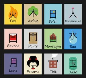 L'association entre un sinogramme et sa représentation.