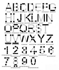Apprendre le Morse