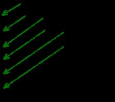 diagramme_de_Klechkowski_règle