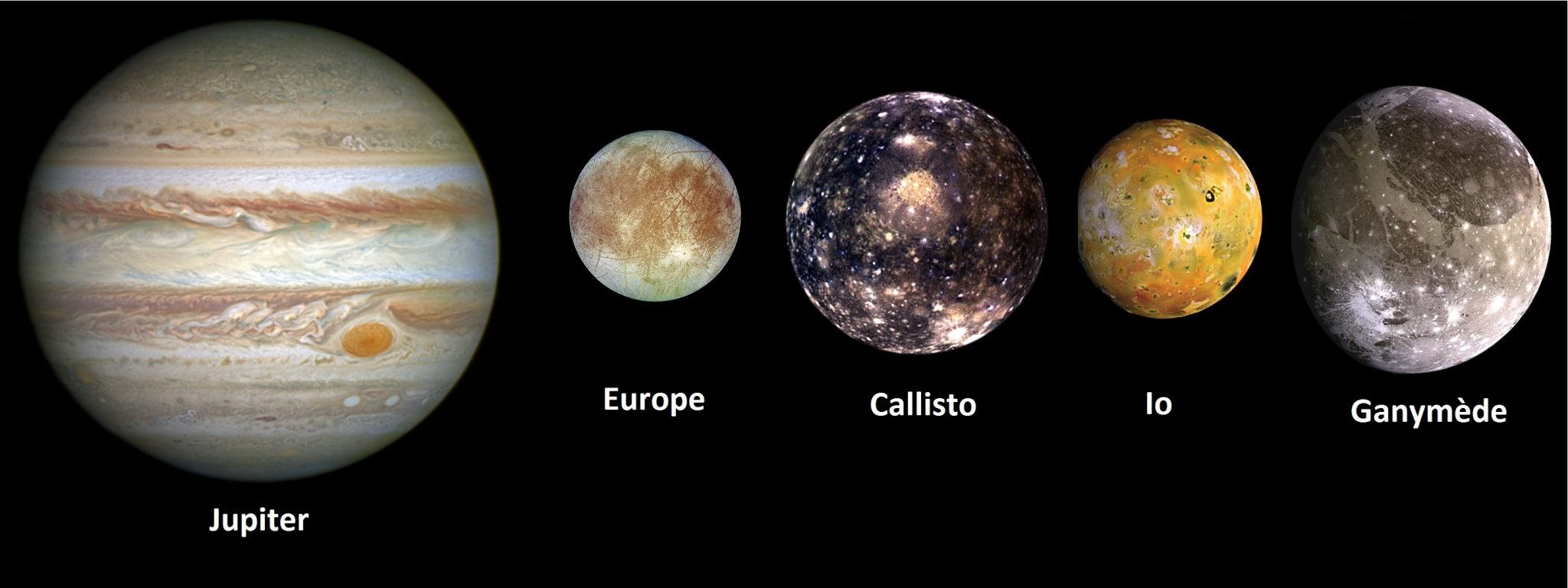 Satellites_Jupiter_Europe_Callisto_Io_Ganymède