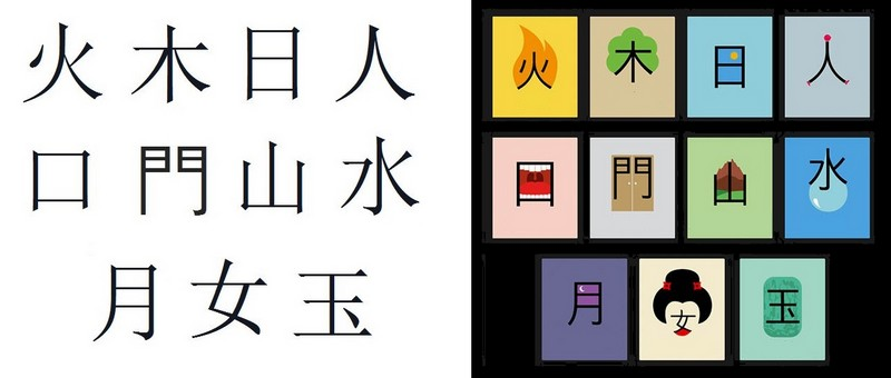apprendre_les_sinogrammes