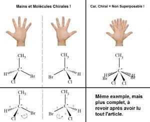 astuce_mains_molécules_chirales_déscripteurs_stéréochimiques