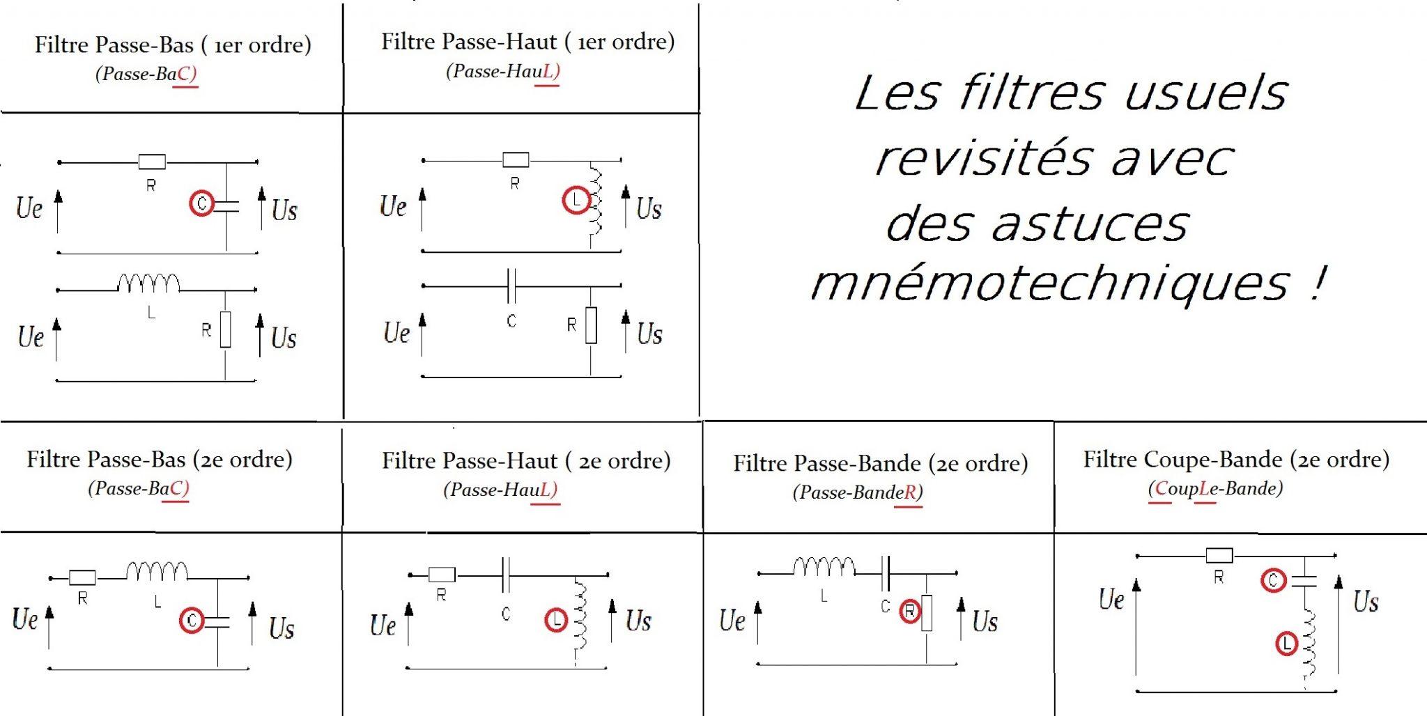 astuces_filtre_passe_bas_passe_haut_passe_bande_coupe_bande_schémas