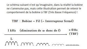 bobine_à_TBF