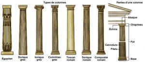 Colonnes Antiques