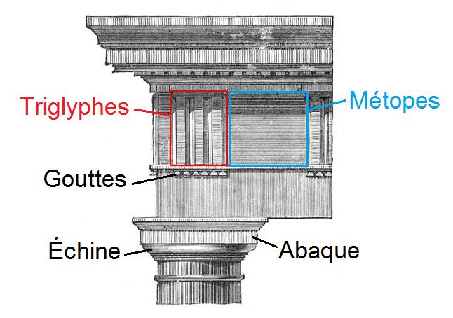 triglyphes_métopes_échine_abaque