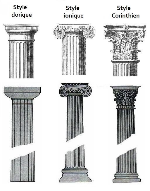 trois_ordres_architecturaux_dorique_ionique_corinthien