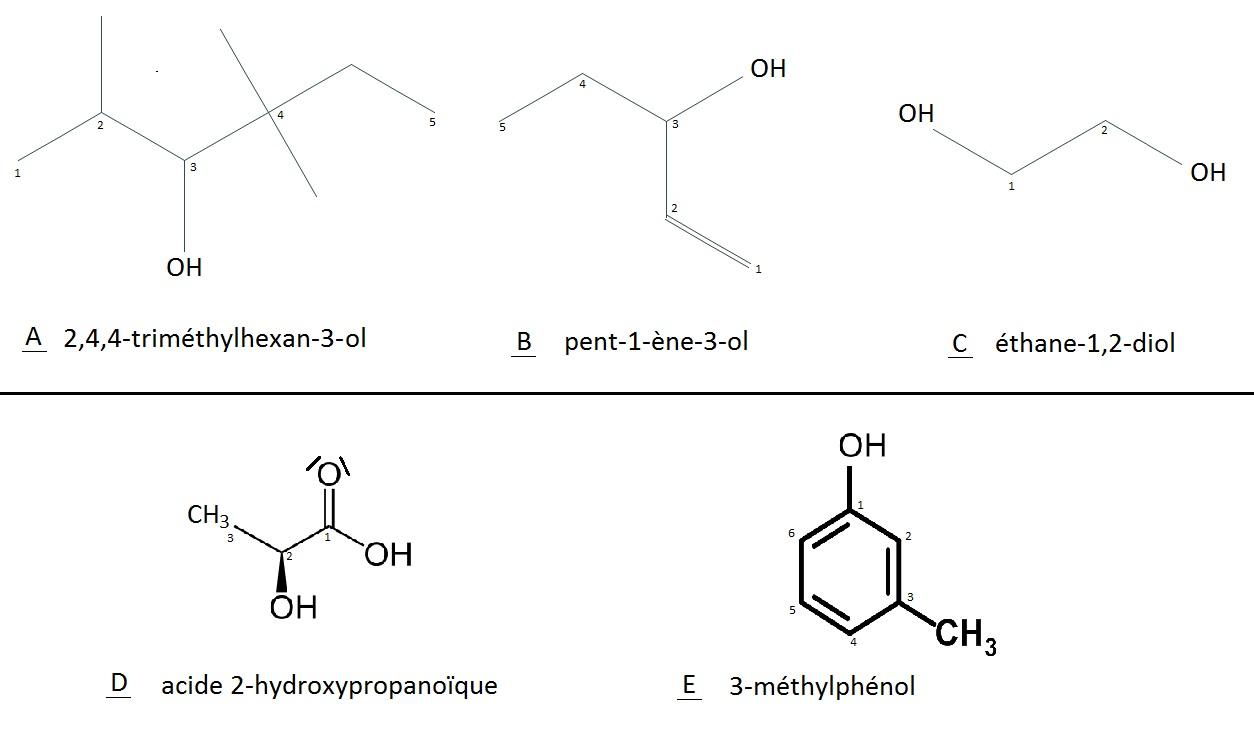 2,4,4-triméthylhexan-3-ol_pent-1-ène-3-ol_éthane-1,2-diol_acide_2-hydroxypropanoïque_3-méthylphénol_phénol_nomenclatures_oxydation