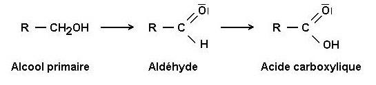 alcools_primaires_aldéhyde_acide_carboxylique_oxydation