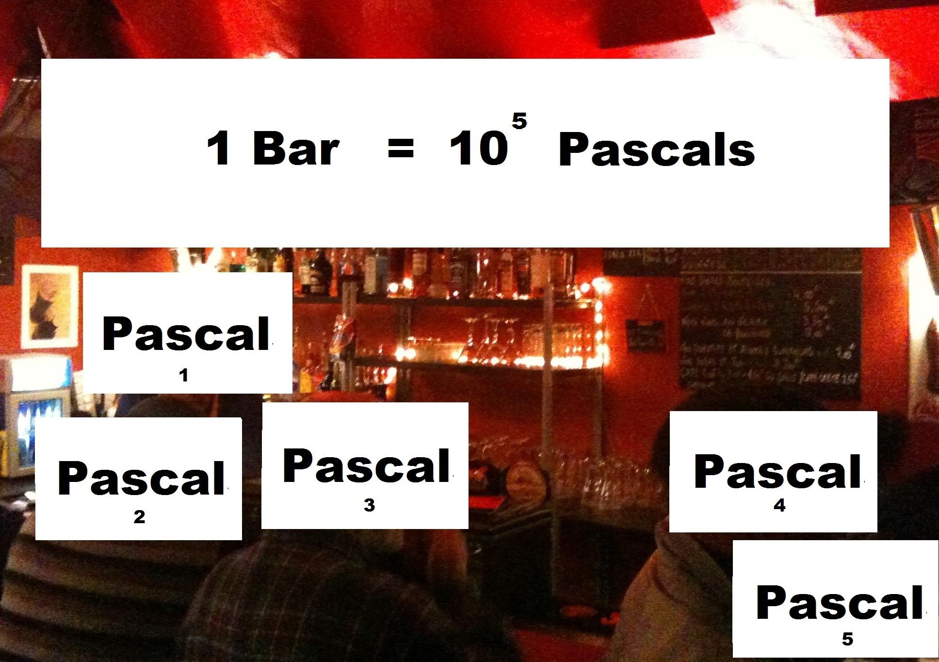 bar_pascal