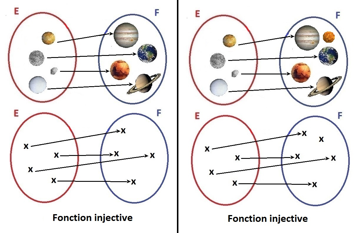 fonction_injective