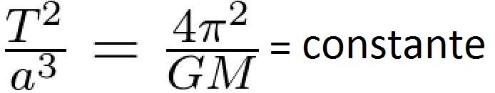 3e_loi_de_kepler_formule_simple