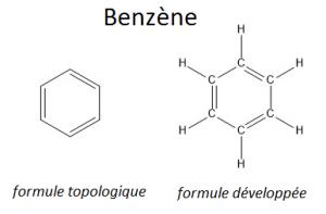 Benzene_formule_insaturation