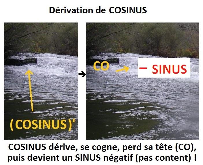 dérivation_dérivée_de_la_fonction_cosinus_mathématique