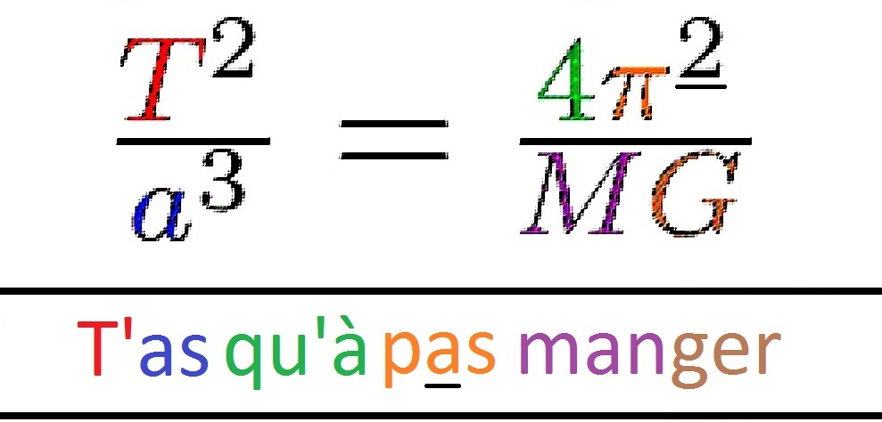 formule de la troisième loi de Kepler