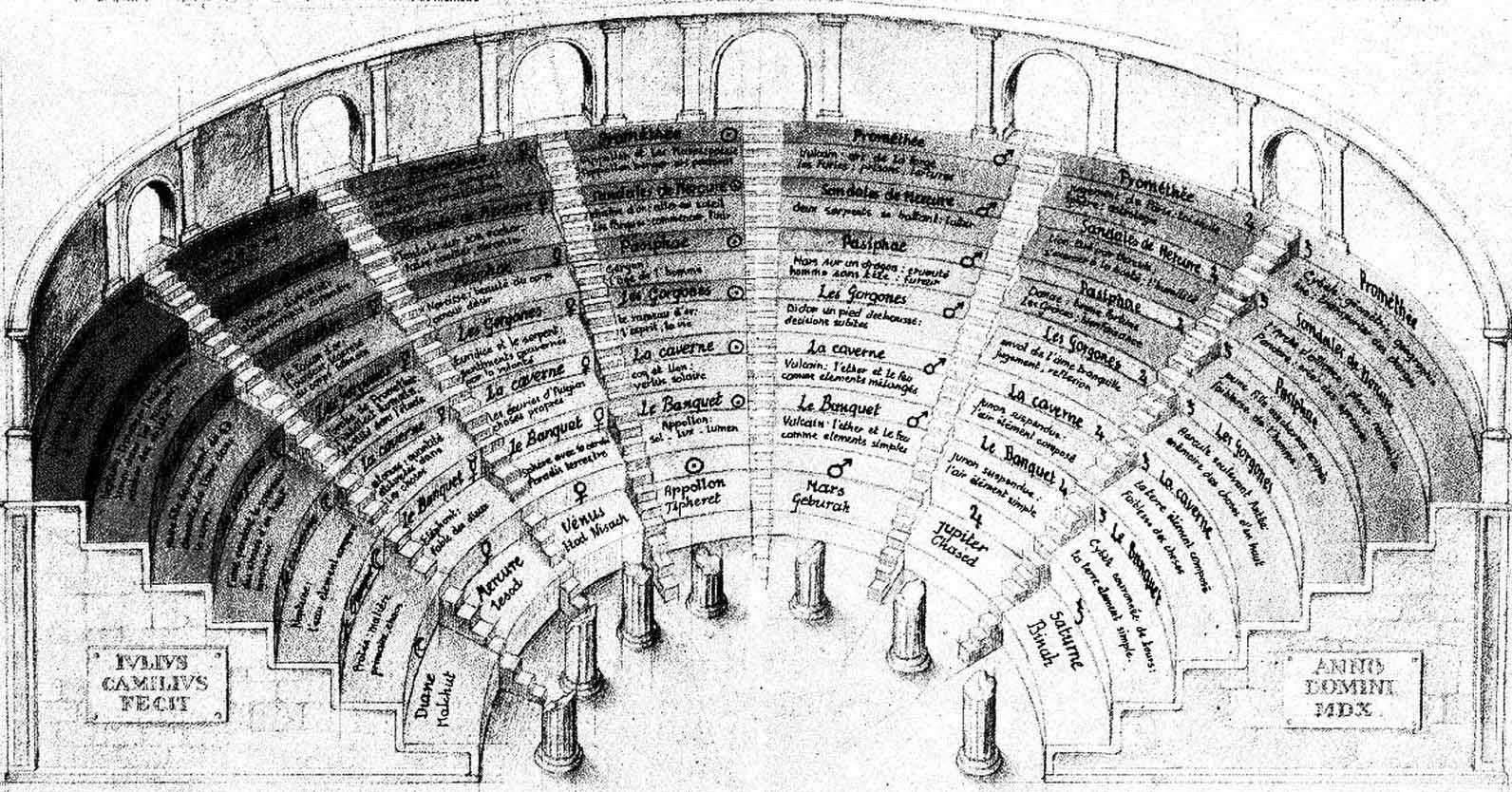Théâtre de mémoire de Giulio Camillo