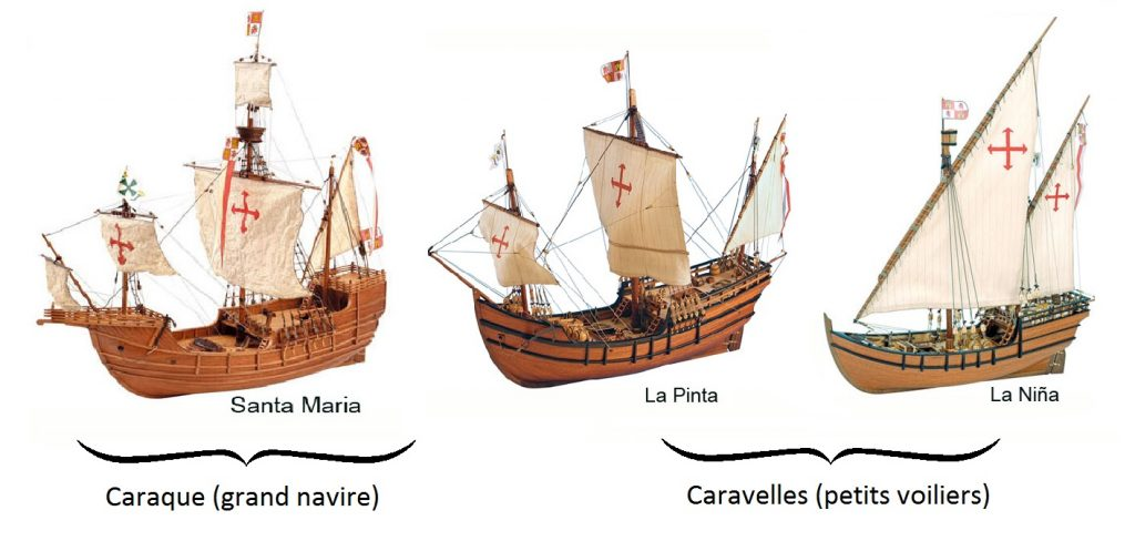 navires de christophe colomb - Photo