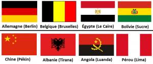 drapeau_pays_capitale_allemagne_albanie_bolivie_égypte_chine_pérou_belgique_angola