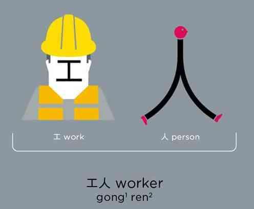 travailleur