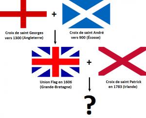 Quiz_drapeau_croix