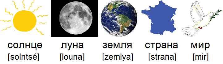 Soleil_солнце_Lune_луна_Terre_planète_земля_Pays_страна_Paix_мир_russe