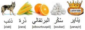 Associer des images aux lettres pour retenir l'alphabet arabe