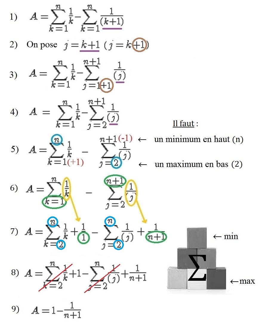 calculs_de_sommes_avec_changements_d_indices