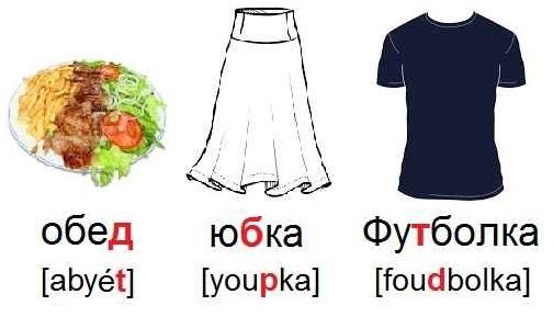 dîner_обед_jupe_юбка_t_shirt_Футболка_apprendre_les_consonnes_en_russe