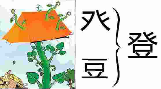 orange_tente_chinois_apprendre_les_couleurs