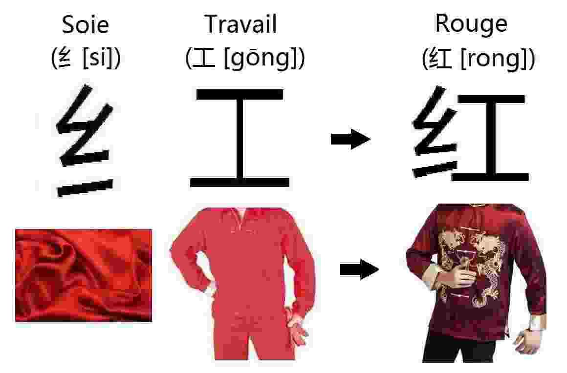 soie_丝_travail_工_rouge_红image