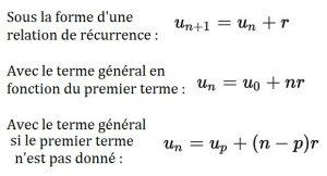 suite_arithmétique