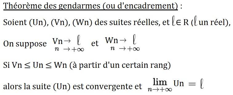 théorème_des_gendarmes_encadrement_limite_suite