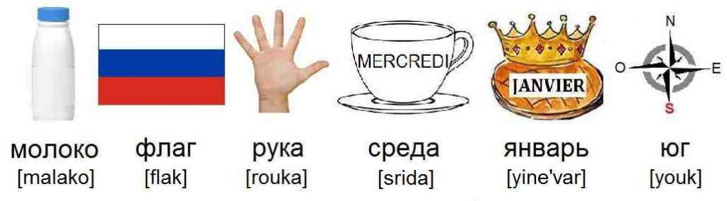 russe_lait_%d0%bc%d0%be%d0%bb%d0%be%d0%ba%d0%be_drapeau_%d1%84%d0%bb%d0%b0%d0%b3_main_%d1%80%d1%83%d0%ba%d0%b0_mercredi_%d1%81%d1%80%d0%b5%d0%b4%d0%b0_janvier_%d1%8f%d0%bd%d0%b2%d0%b0%d1%80%d1%8c_sud_