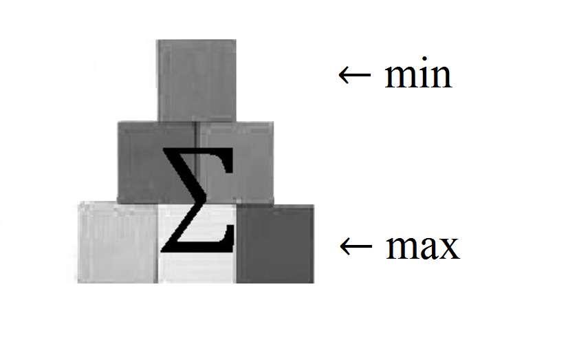calculer des sommes avec changements d'indices