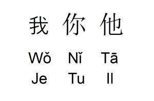 les pronoms personnels en chinois