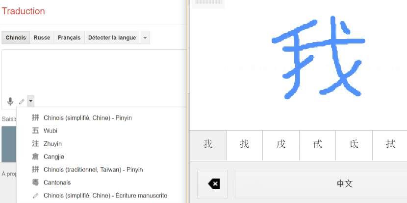 apprendre les pronoms personnels en chinois