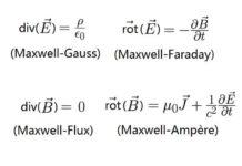 les quatre équations de Maxwell