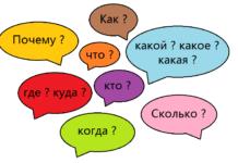 apprenez à poser des questions en russe !