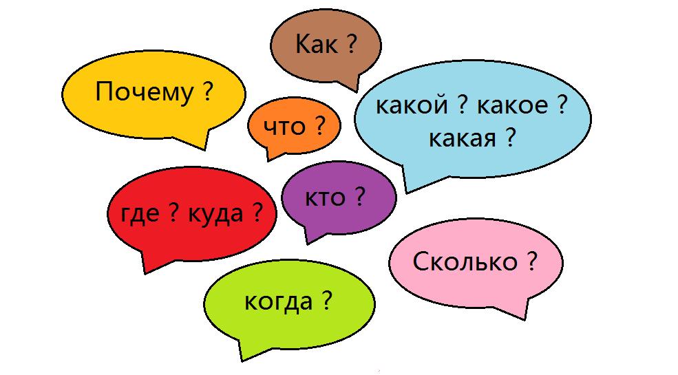 apprendre_les_questions_en_russe